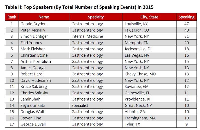 entyvio-speaker-2015